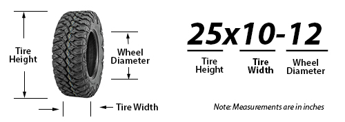 Tire & Wheel